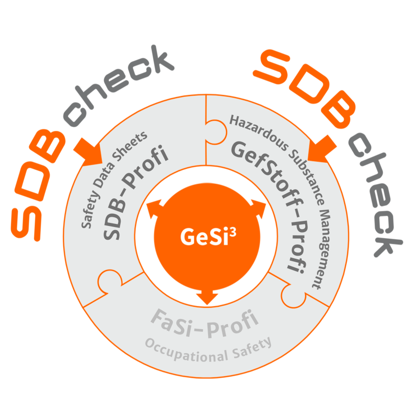 Connections of the GeSi³ product lines with the online tool SDBcheck®